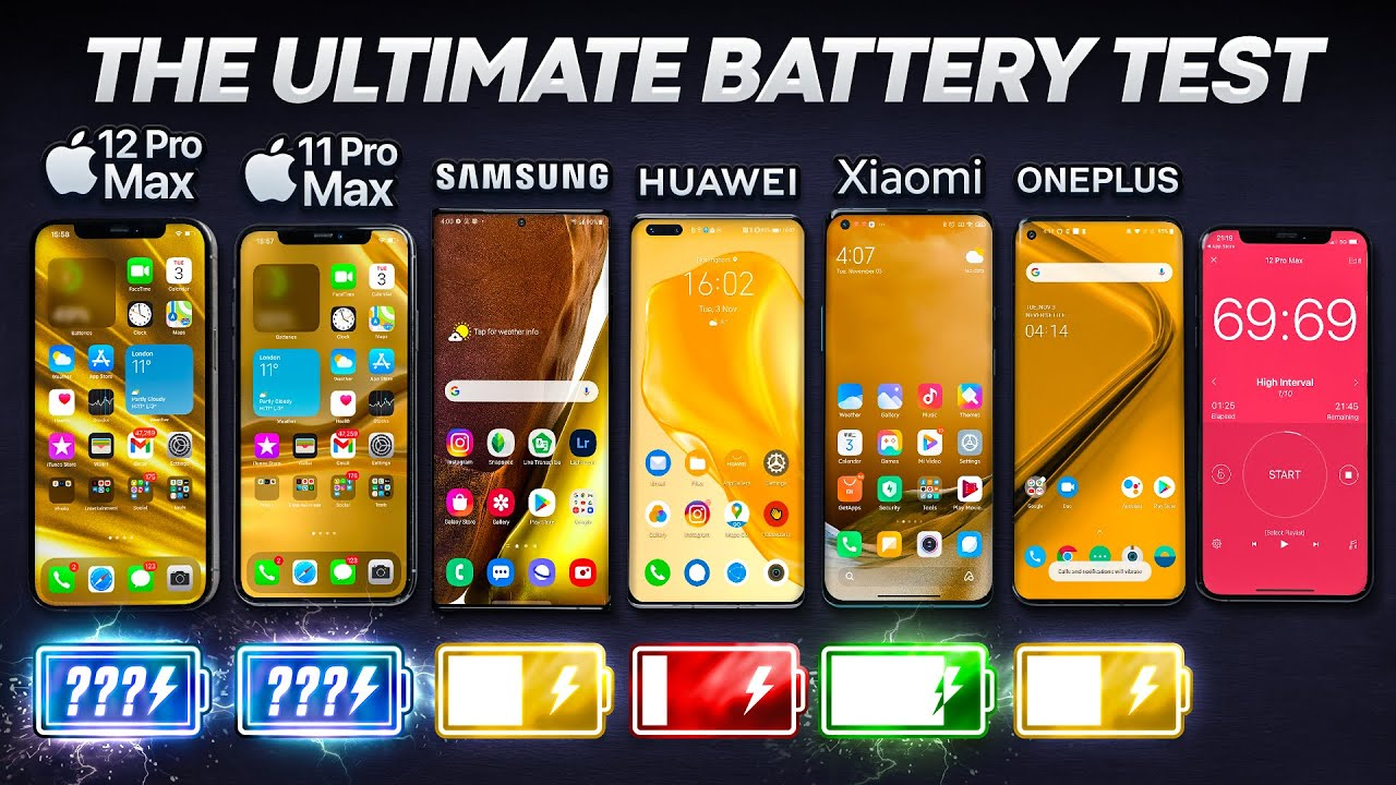 iPhone 12 Pro Max vs Samsung Note 20 Ultra / Huawei ...